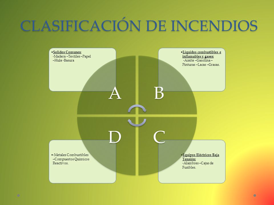 CLASIFICACIÓN DE INCENDIOS