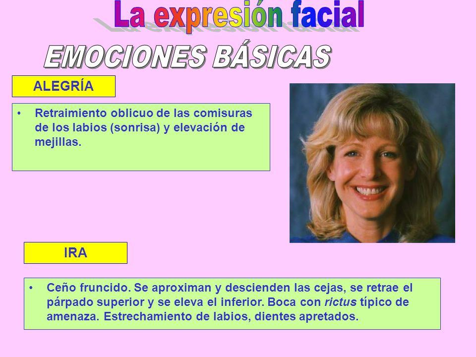 La expresión facial EMOCIONES BÁSICAS ALEGRÍA IRA