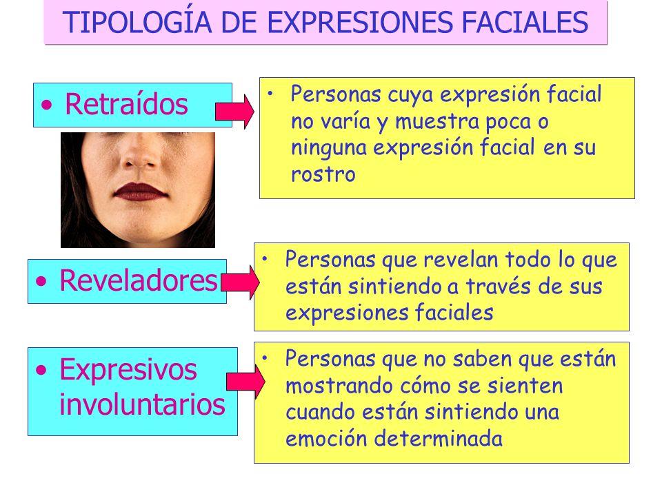 TIPOLOGÍA DE EXPRESIONES FACIALES