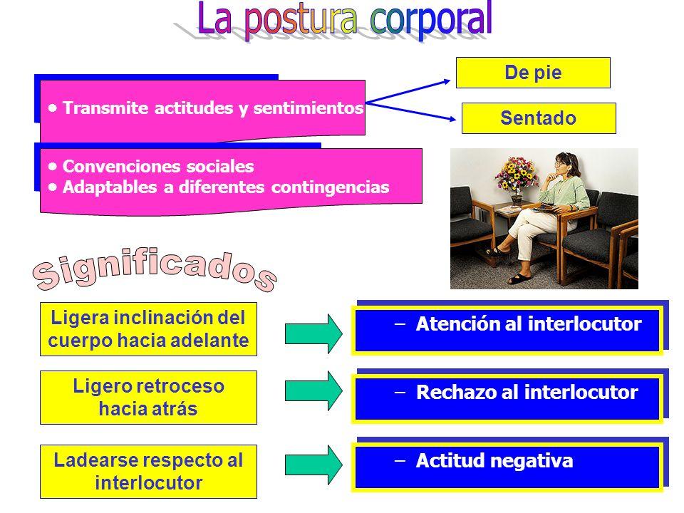 La postura corporal Significados De pie Sentado