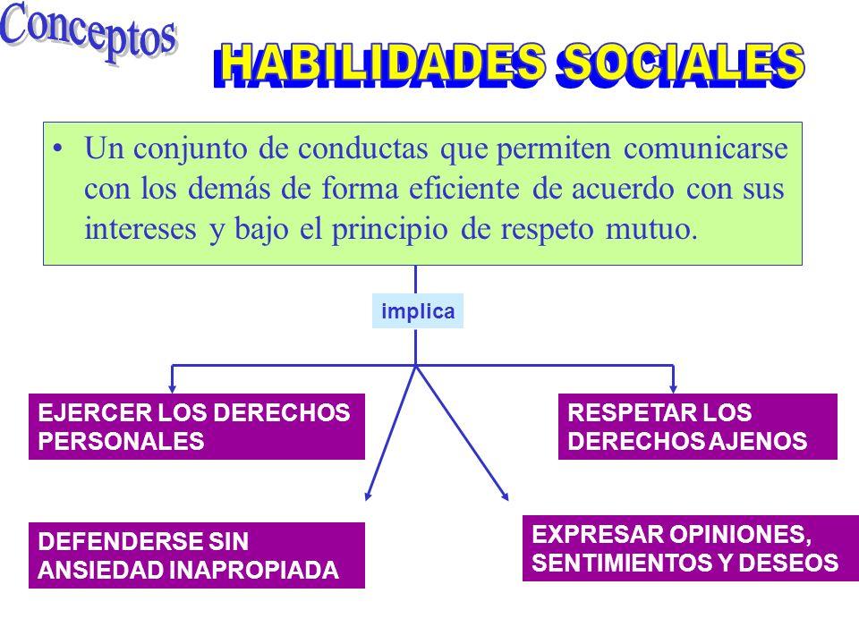 Conceptos HABILIDADES SOCIALES