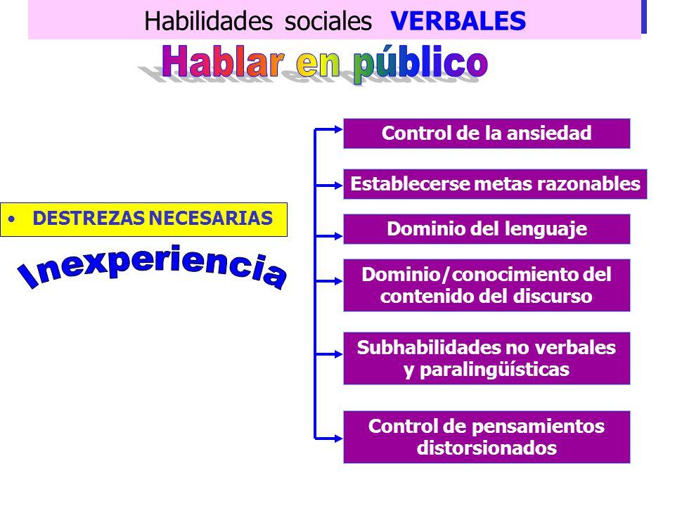 Hablar en público Inexperiencia Habilidades sociales VERBALES