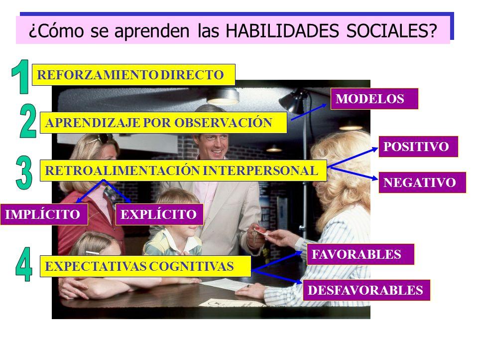 ¿Cómo se aprenden las HABILIDADES SOCIALES