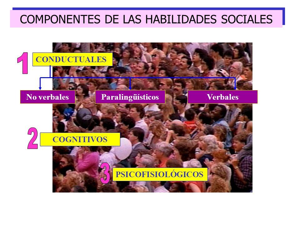 COMPONENTES DE LAS HABILIDADES SOCIALES