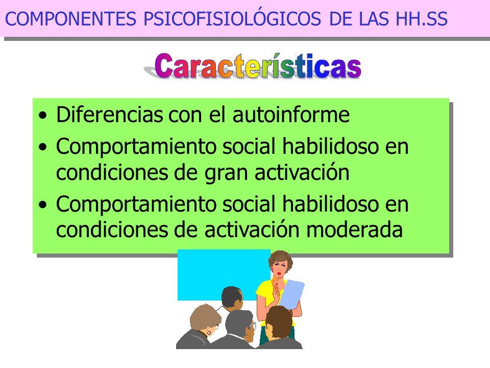 Características Diferencias con el autoinforme