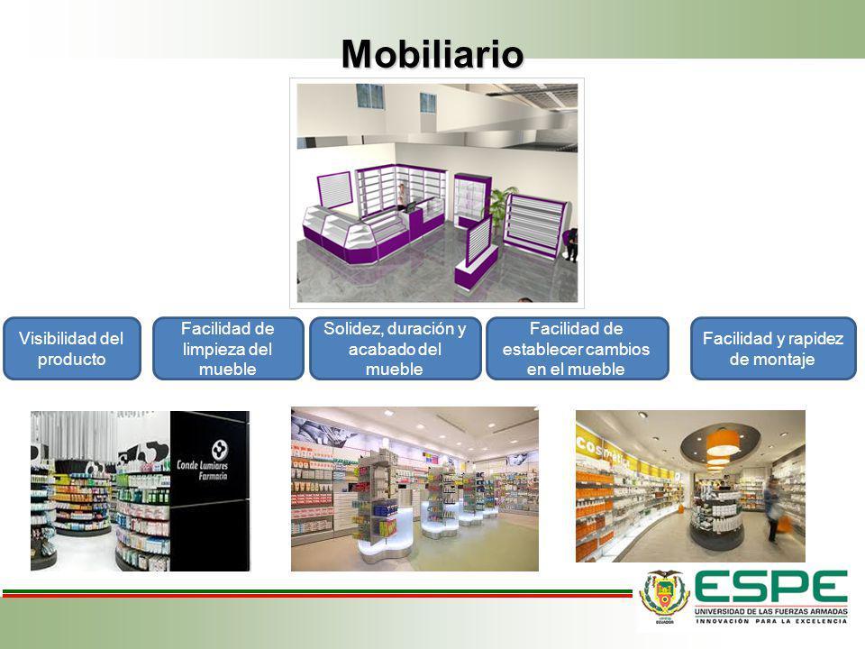 Mobiliario Visibilidad del producto Facilidad de limpieza del mueble