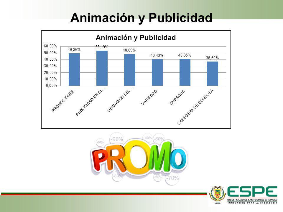Animación y Publicidad