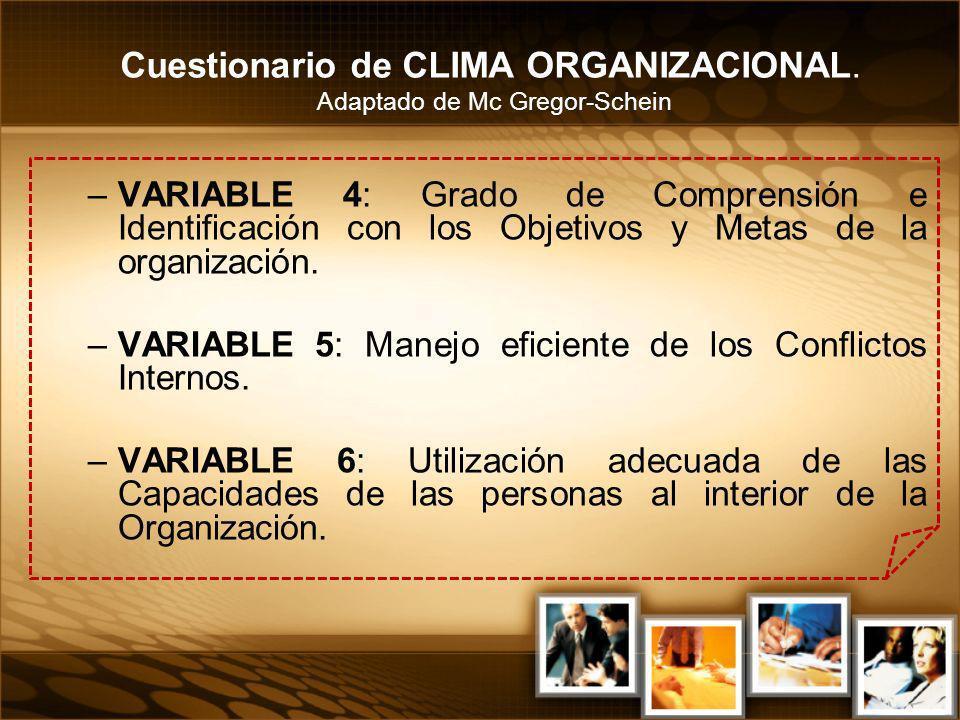 Cuestionario de CLIMA ORGANIZACIONAL. Adaptado de Mc Gregor-Schein