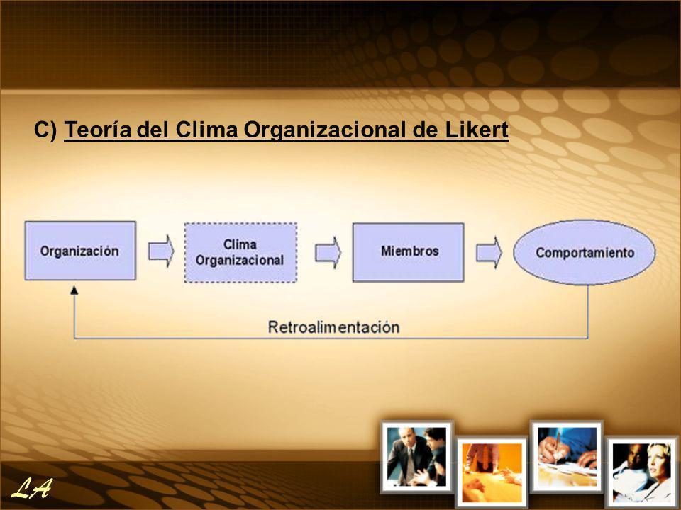 C) Teoría del Clima Organizacional de Likert