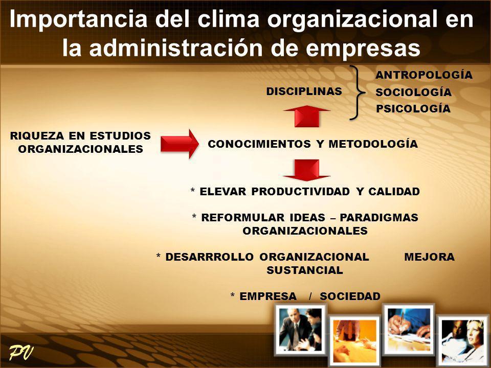 Importancia del clima organizacional en la administración de empresas