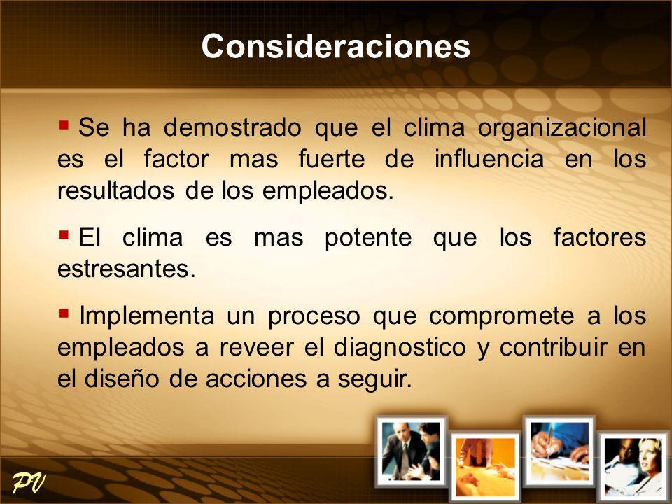 Consideraciones Se ha demostrado que el clima organizacional es el factor mas fuerte de influencia en los resultados de los empleados.