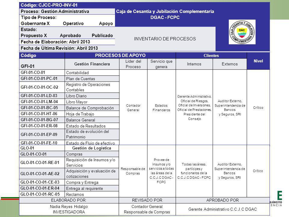 Caja de Cesantía y Jubilación Complementaria DGAC - FCPC