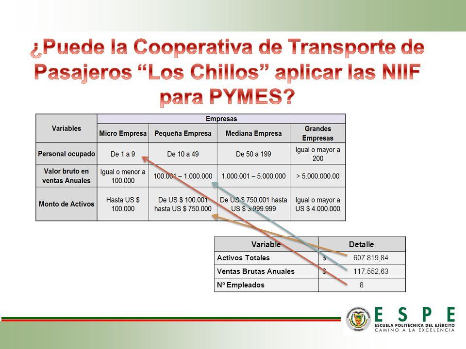 ¿Puede la Cooperativa de Transporte de Pasajeros Los Chillos aplicar las NIIF para PYMES