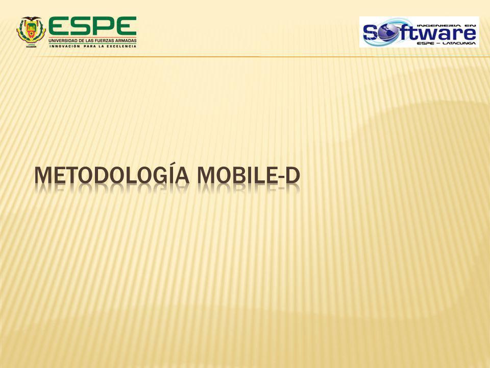 Metodología Mobile-D