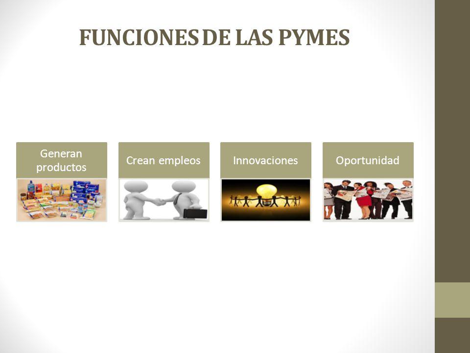 FUNCIONES DE LAS PYMES Generan productos Crean empleos Innovaciones