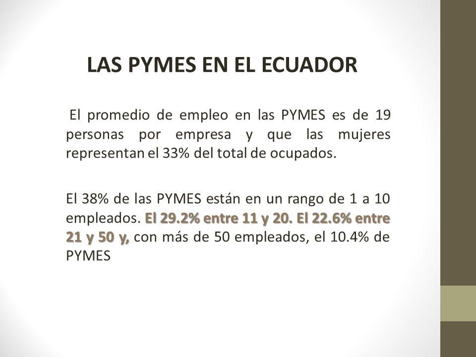 LAS PYMES EN EL ECUADOR El promedio de empleo en las PYMES es de 19 personas por empresa y que las mujeres representan el 33% del total de ocupados.