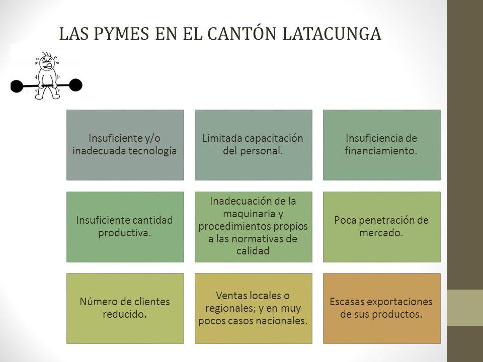 LAS PYMES EN EL CANTÓN LATACUNGA