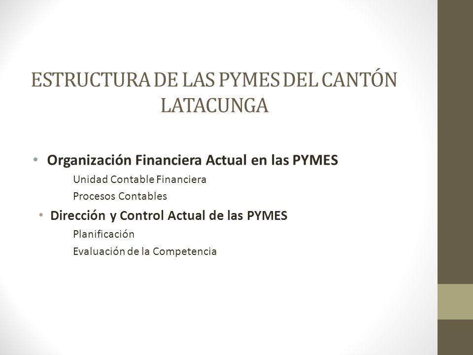 ESTRUCTURA DE LAS PYMES DEL CANTÓN LATACUNGA