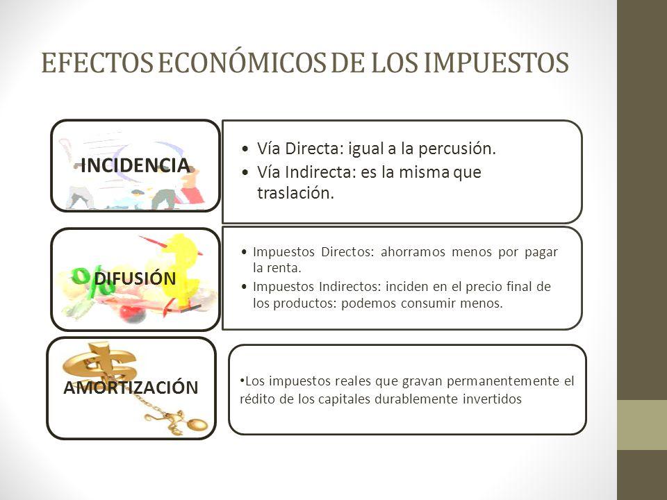 EFECTOS ECONÓMICOS DE LOS IMPUESTOS