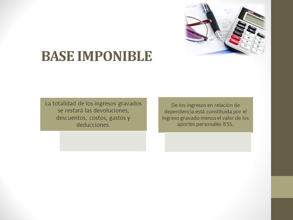 BASE IMPONIBLE La totalidad de los ingresos gravados se restará las devoluciones, descuentos, costos, gastos y deducciones.