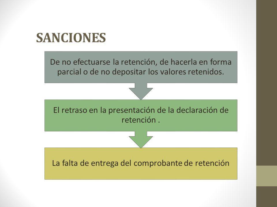 SANCIONES La falta de entrega del comprobante de retención. El retraso en la presentación de la declaración de retención .