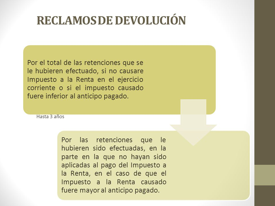 RECLAMOS DE DEVOLUCIÓN