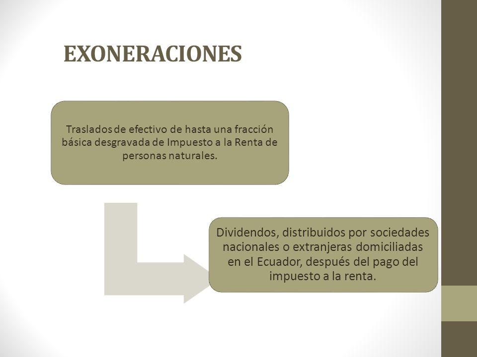 EXONERACIONES Traslados de efectivo de hasta una fracción básica desgravada de Impuesto a la Renta de personas naturales.