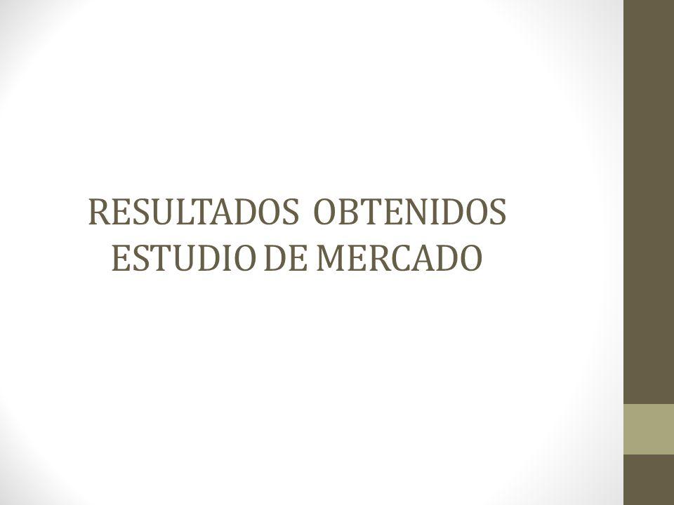 RESULTADOS OBTENIDOS ESTUDIO DE MERCADO