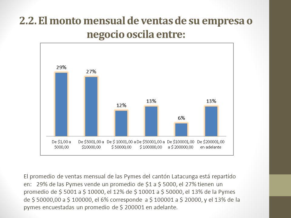 2.2. El monto mensual de ventas de su empresa o negocio oscila entre:
