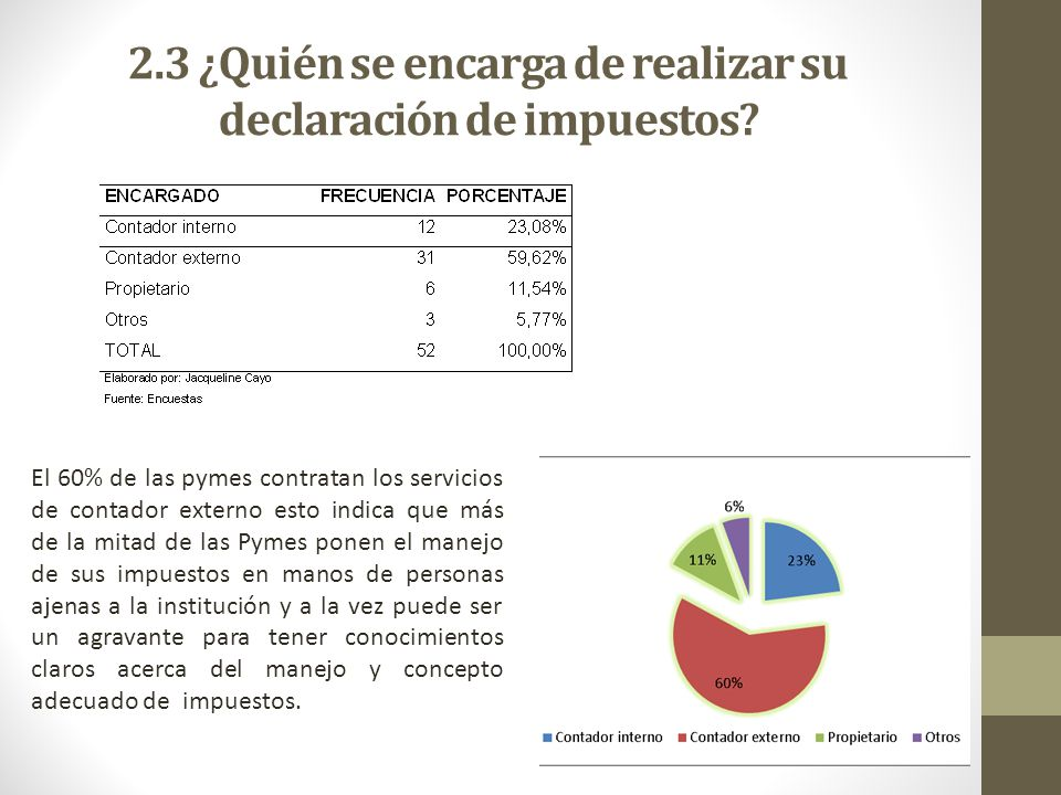 2.3 ¿Quién se encarga de realizar su declaración de impuestos