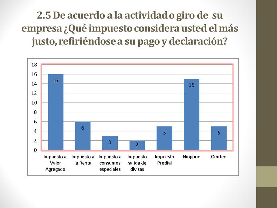2.5 De acuerdo a la actividad o giro de su empresa ¿Qué impuesto considera usted el más justo, refiriéndose a su pago y declaración