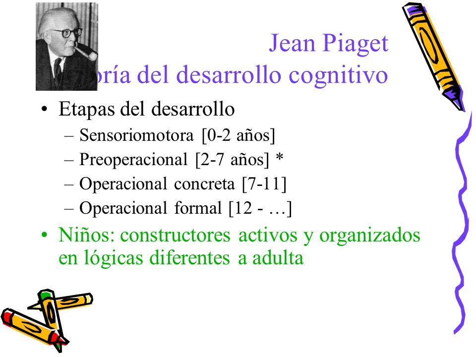 Jean Piaget Teoría del desarrollo cognitivo