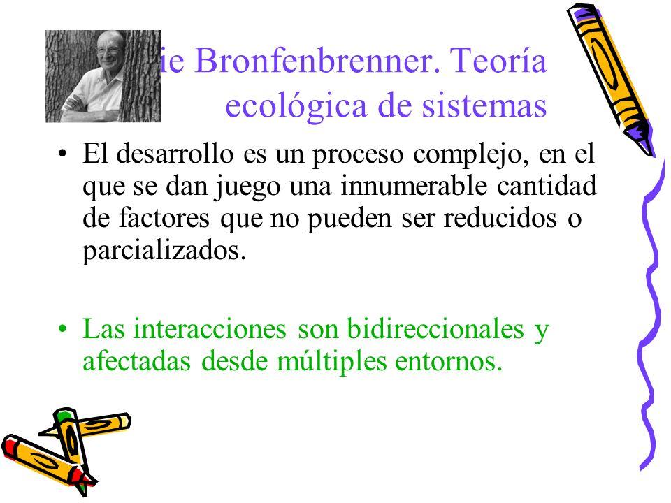 Urie Bronfenbrenner. Teoría ecológica de sistemas