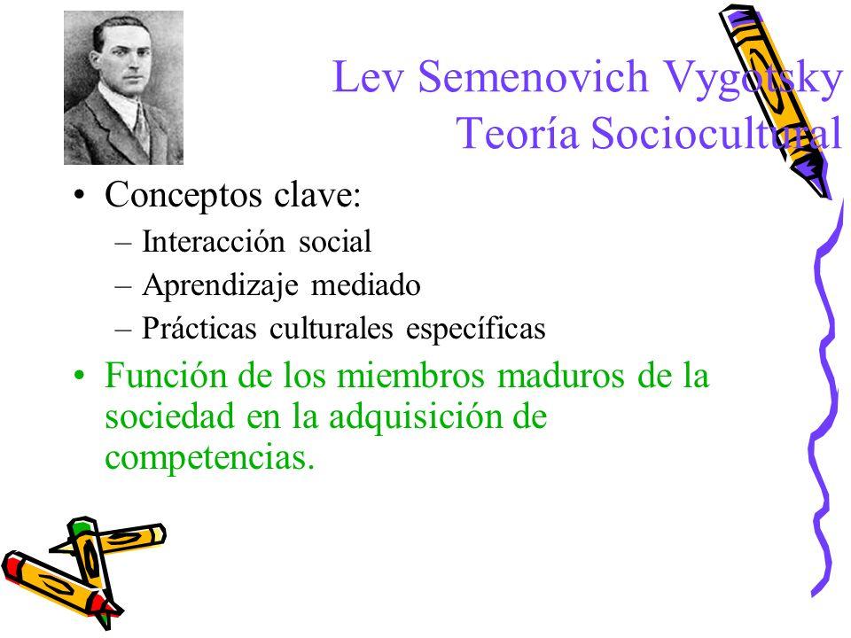 Lev Semenovich Vygotsky Teoría Sociocultural