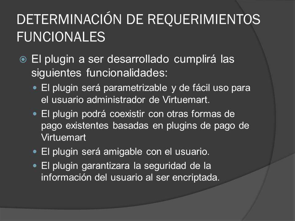 DETERMINACIÓN DE REQUERIMIENTOS FUNCIONALES