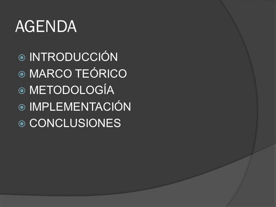 AGENDA INTRODUCCIÓN MARCO TEÓRICO METODOLOGÍA IMPLEMENTACIÓN