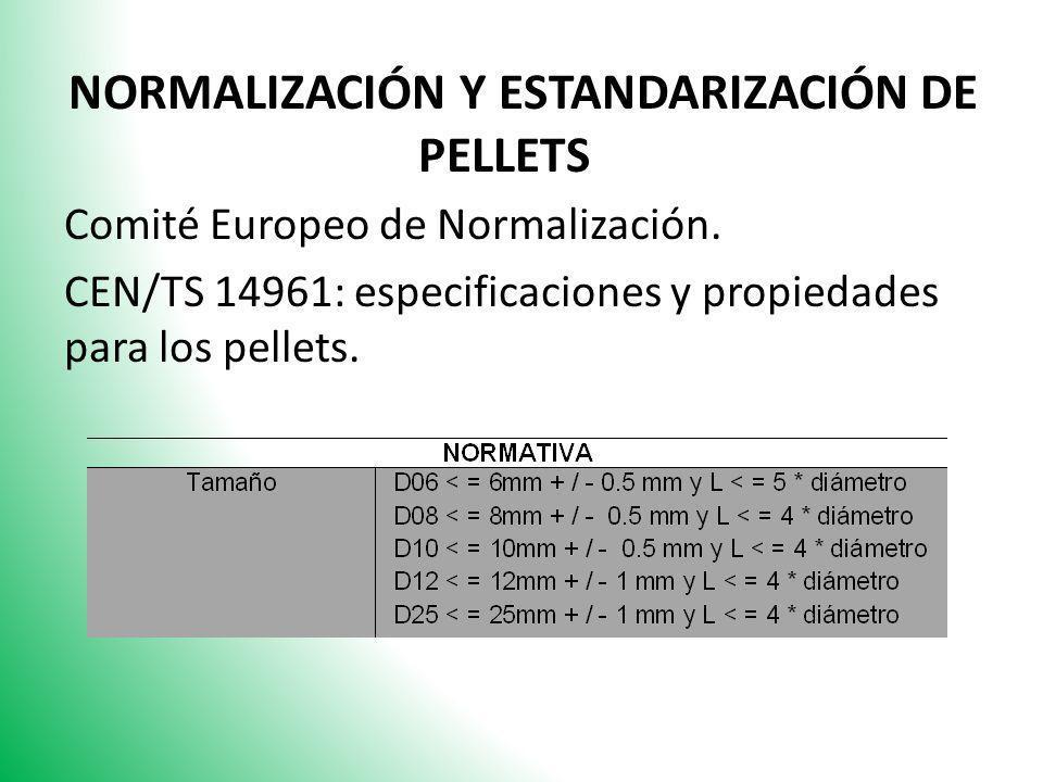 NORMALIZACIÓN Y ESTANDARIZACIÓN DE PELLETS