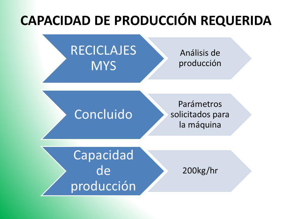 CAPACIDAD DE PRODUCCIÓN REQUERIDA