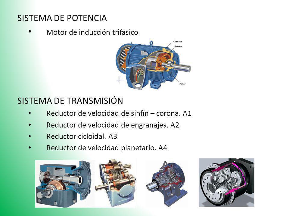 Motor de inducción trifásico