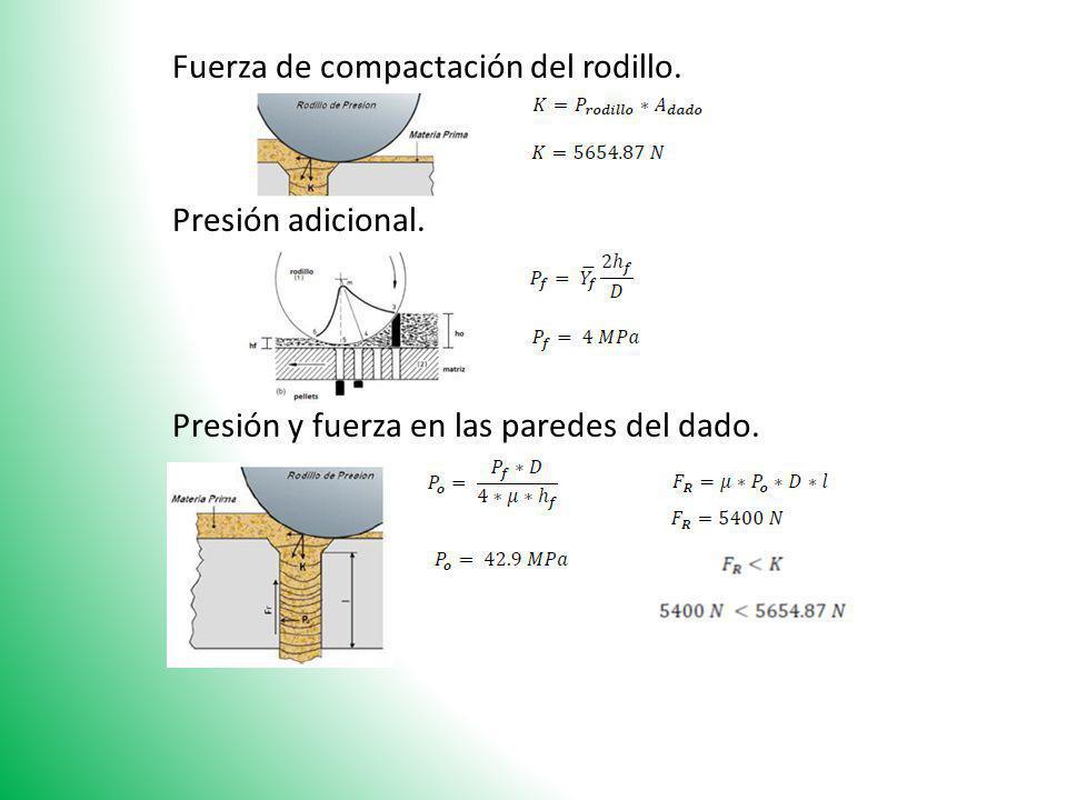 Fuerza de compactación del rodillo. Presión adicional
