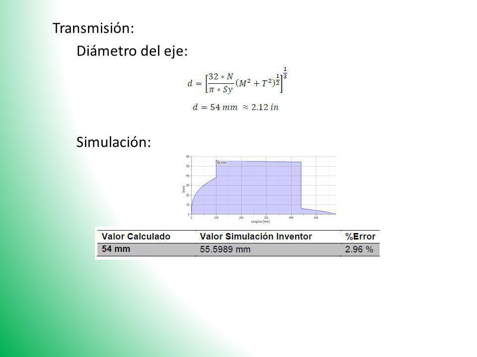 Transmisión: Diámetro del eje: Simulación: