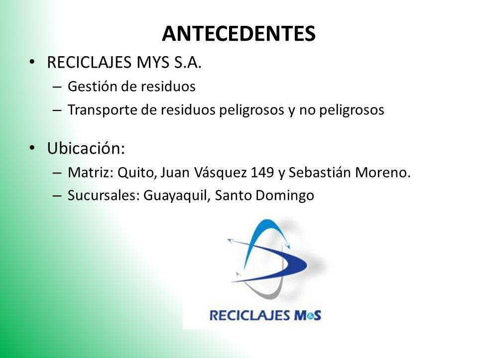 ANTECEDENTES RECICLAJES MYS S.A. Ubicación: Gestión de residuos