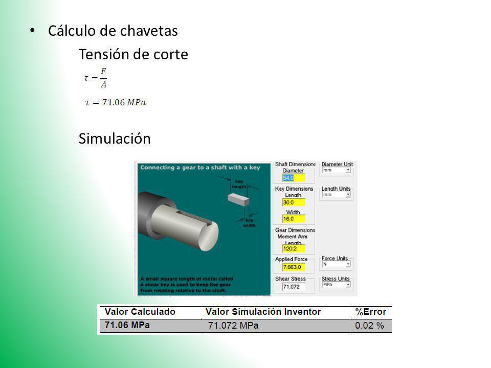 Cálculo de chavetas Tensión de corte Simulación