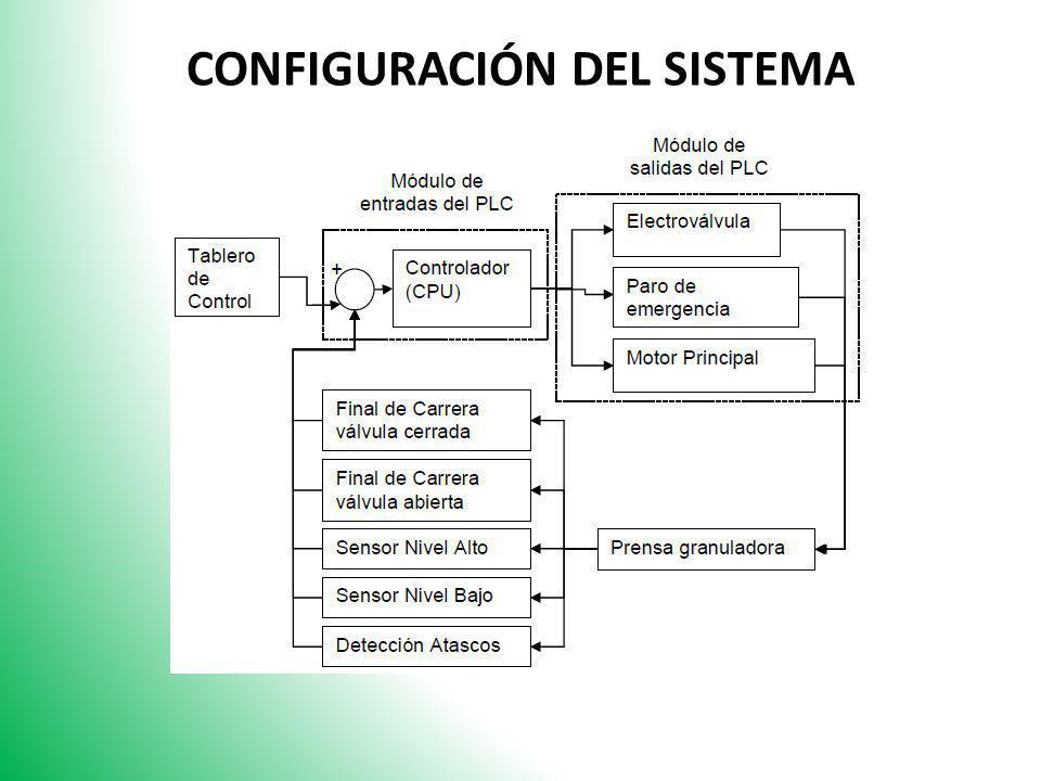 CONFIGURACIÓN DEL SISTEMA