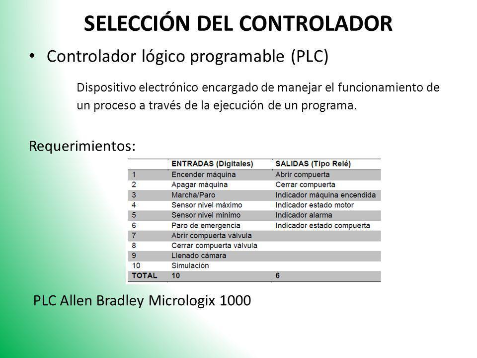 SELECCIÓN DEL CONTROLADOR
