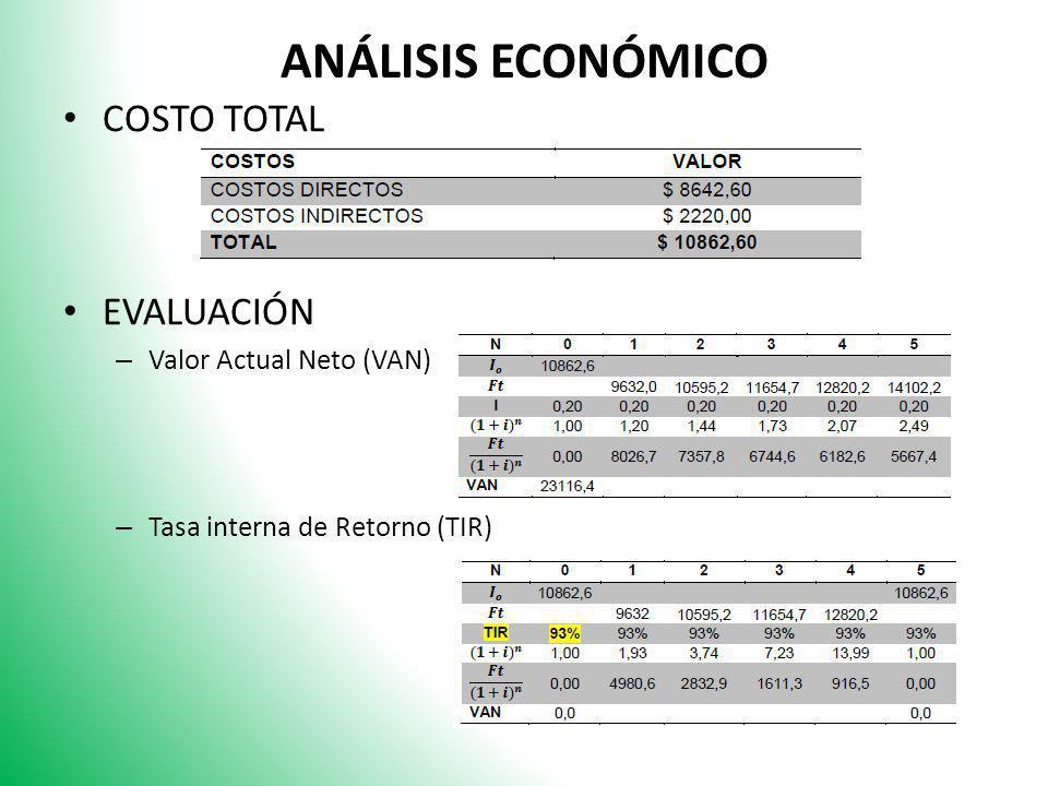 ANÁLISIS ECONÓMICO COSTO TOTAL EVALUACIÓN Valor Actual Neto (VAN)