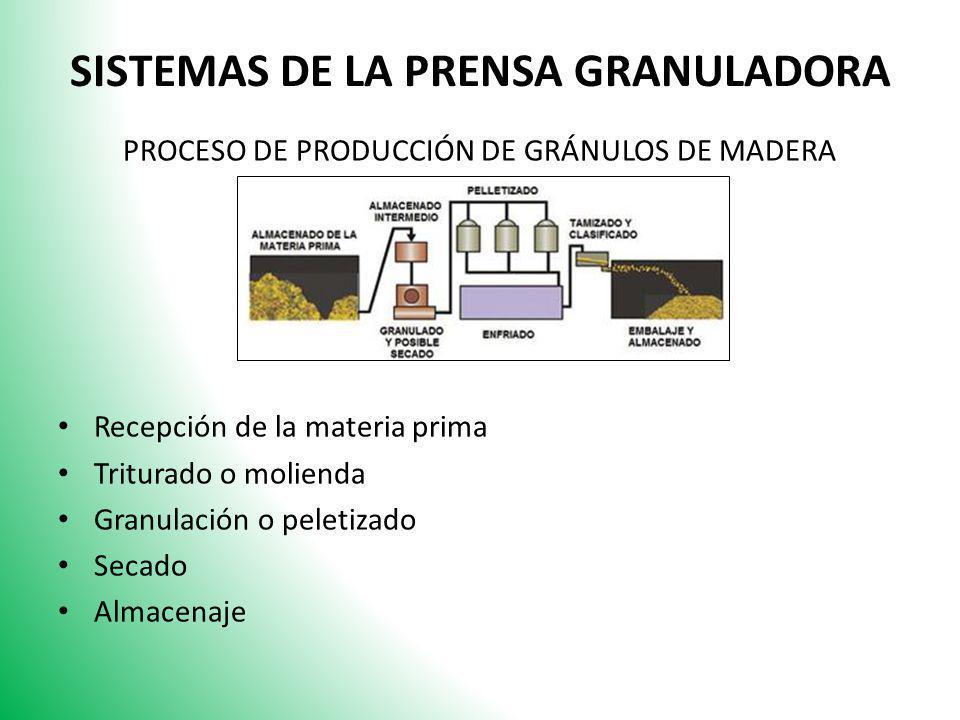 SISTEMAS DE LA PRENSA GRANULADORA