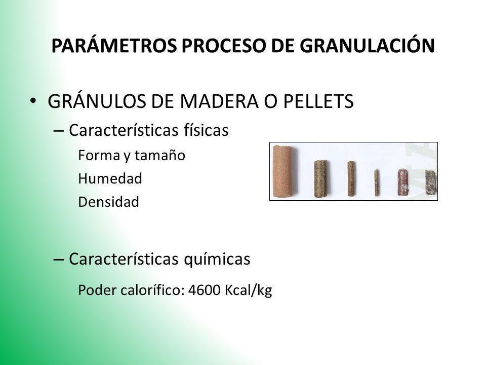 PARÁMETROS PROCESO DE GRANULACIÓN