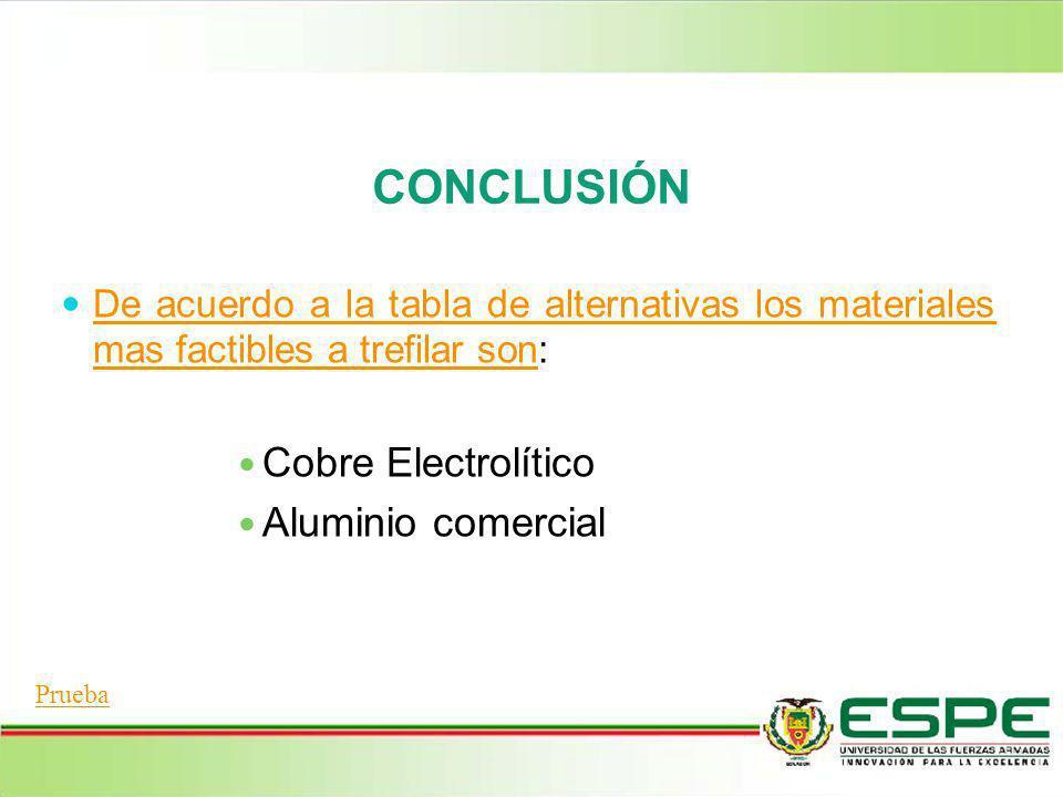 CONCLUSIÓN Cobre Electrolítico Aluminio comercial