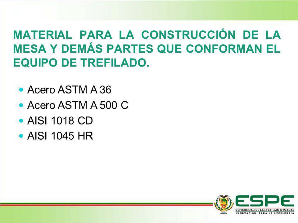 MATERIAL PARA LA CONSTRUCCIÓN DE LA MESA Y DEMÁS PARTES QUE CONFORMAN EL EQUIPO DE TREFILADO.